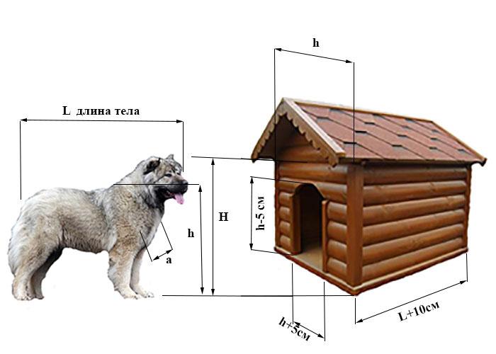 Собачья будка для алабая своими руками 74