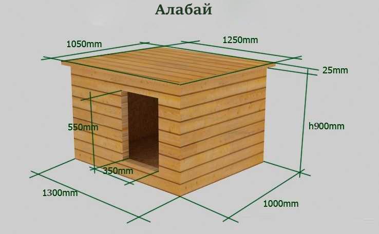 Схема будки с вольером